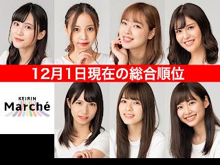 けいマルガールズ候補生の12月1日現在の総合順位を発表!!