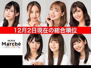 けいマルガールズ候補生の12月2日現在の総合順位を発表!!